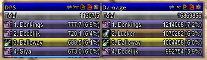 dps meter wow classic
