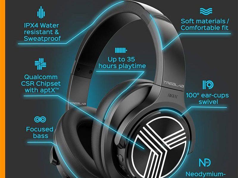 Treblab Z2 headphones specs